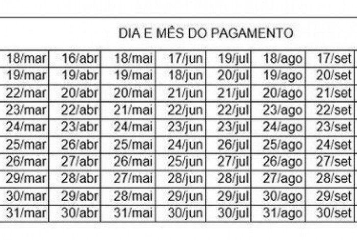 Calendário de pagamento para todos os meses