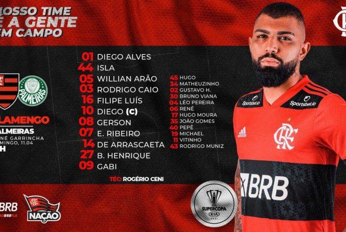 Escalação do Flamengo com todos os titulares à disposição contra o Palmeiras