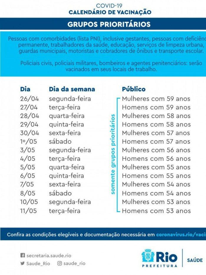 Calendário de vacinação do Rio