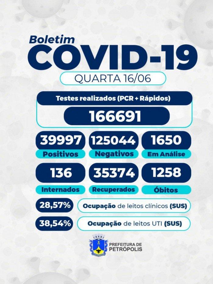 Boletim epidemiológico da Secretaria de Saúde de Petrópolis