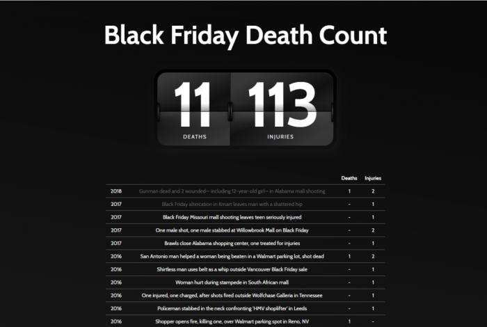 Página do Black Friday Count Death
